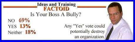 Workplace Bullying and Harassment Prevention Training DVD
